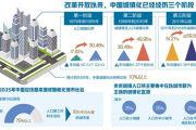 中国城市竞争力总报告摘要:中国正处在迈向现代化关键期