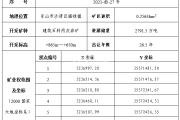 4月12日乐山市采矿权拍卖出让公告