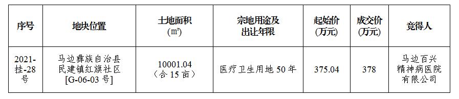 寰?俊鍥剧墖_20210609132926.png